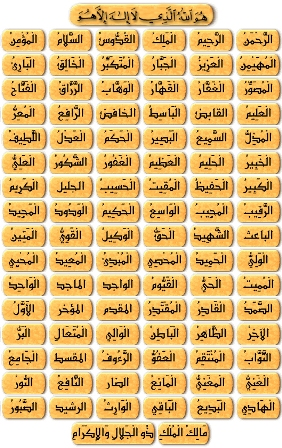 alsunna org/m :: Quick Islamic Info on Alsunna org